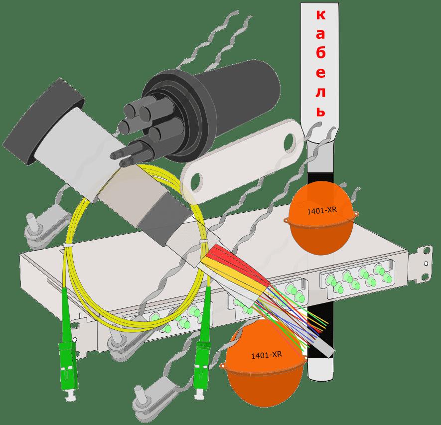 Паспорт на оптический кабель марки ОКК-0,22-32 30кН (Сарансккабель-оптика) 32 волокна